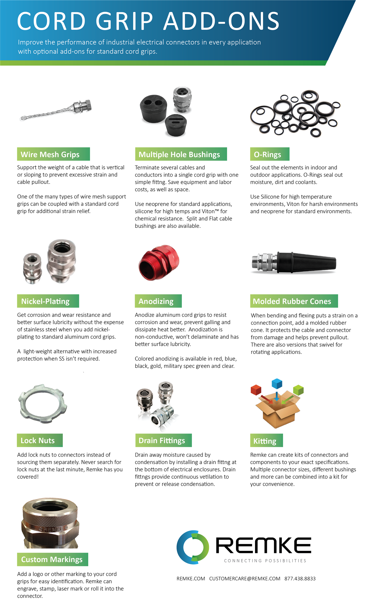 Add-on options for cord grips from Remke, an Infographic
