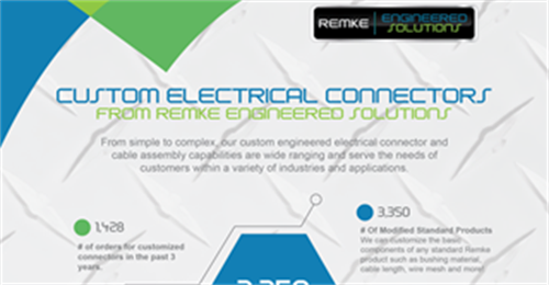 Custom Connectors Infographic from Remke Engineered Solutions