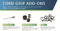 Add Ons and Options for Cable Connectors and Cord Grips from Remke