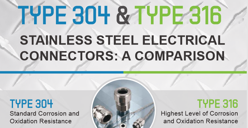 Infographic Type 304 vs 316 Stainless Steel Cable Connectors - Remke