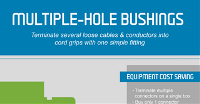 Multiple Hole Bushings Infographic on Benefits and Uses