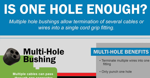 Click here for the multi-hole bushings infohraphic.